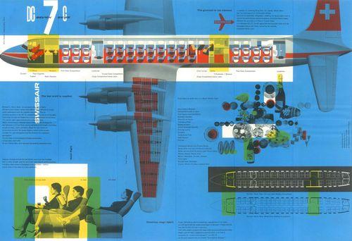 Swissair_Side-2_LR